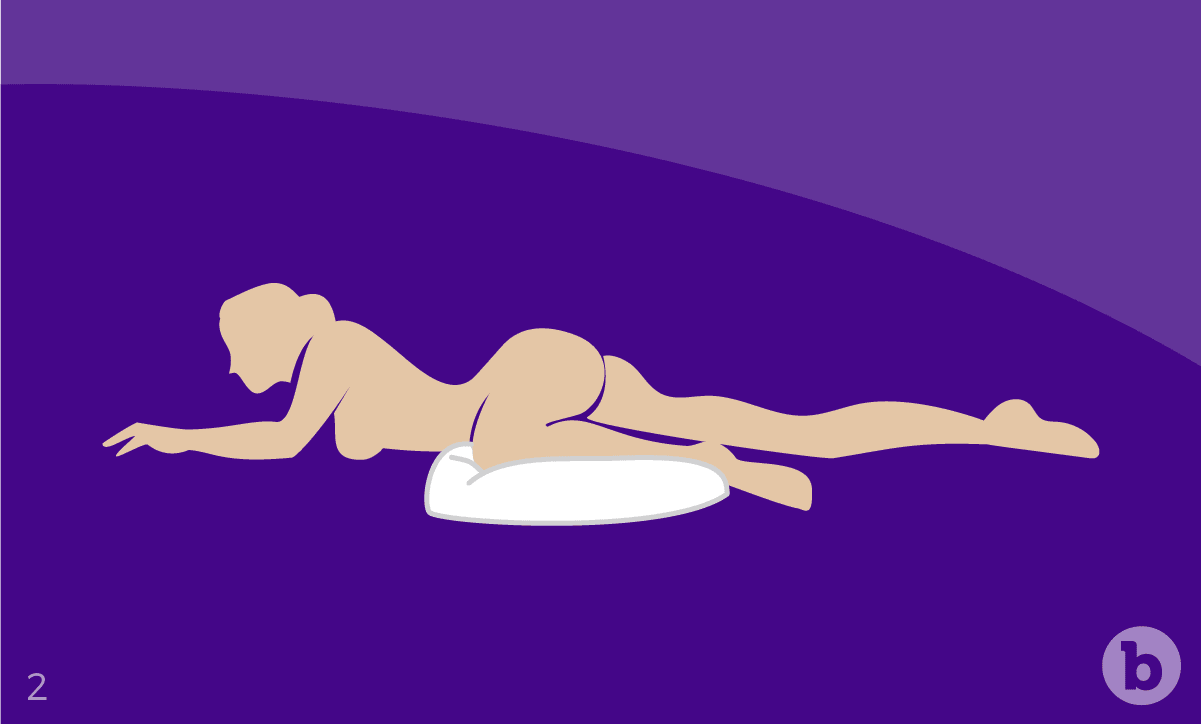 Best positions to have anal sex